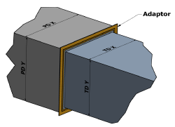 adaptor measurements